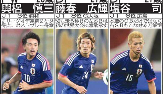 サッカーU-23日本代表 リオデジャネイロ五輪本番のメンバー18名の予想と希望と川島永嗣の奥さん綺麗過ぎ