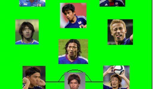 【レフティーモンスター大集合】左利きの選手だけでサッカー日本代表を考えてみた。